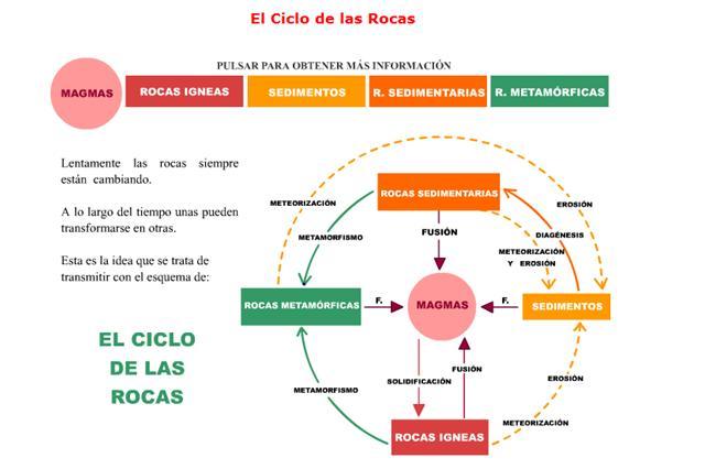 Unidad did ctica materiales p treos y cer micos tecno y tic for Marmol clasificacion
